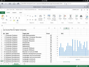 Editing an Excel sheet on an iPad would never be my first choice but it works pretty well
