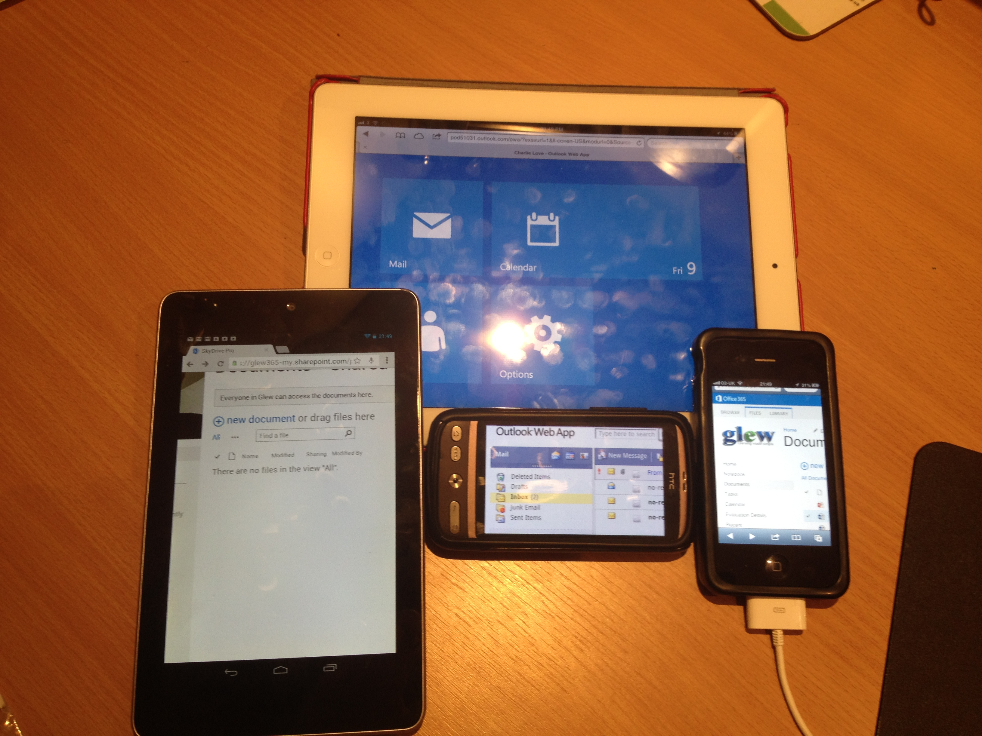 Apple iPad 2 (iOS 6.01), Google Nexus 7 (Android 4.1.2 Jellybean), iPhone 4S (iOS 6.01), HTC Desire (Android 2.3.3 Gingerbread)